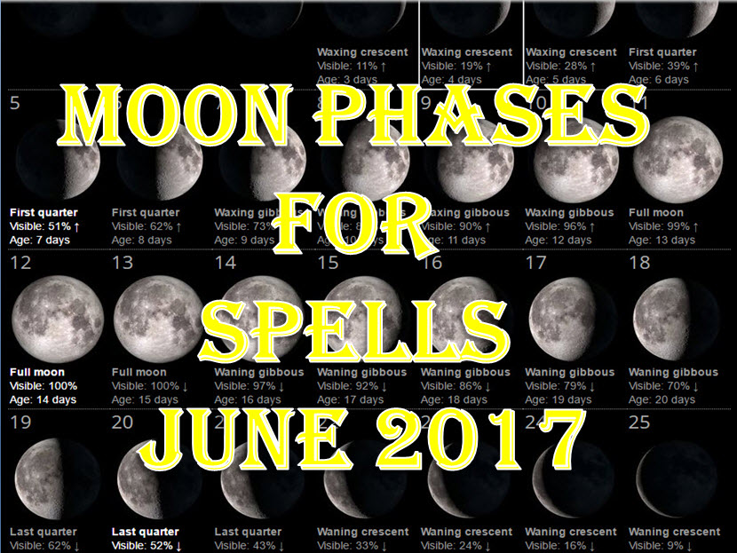 Time To Do Spells Rituals Magic With Moon Phases June 2017 Full Waxing Waning New Moons