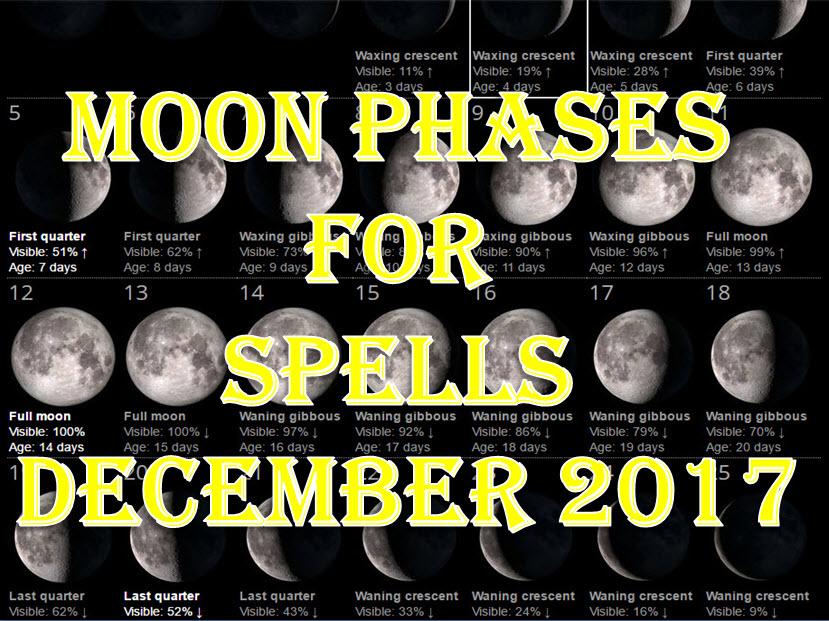 Time To Do Spells Rituals Magic With Moon Phases December 2017 Full Waxing Waning New Moons
