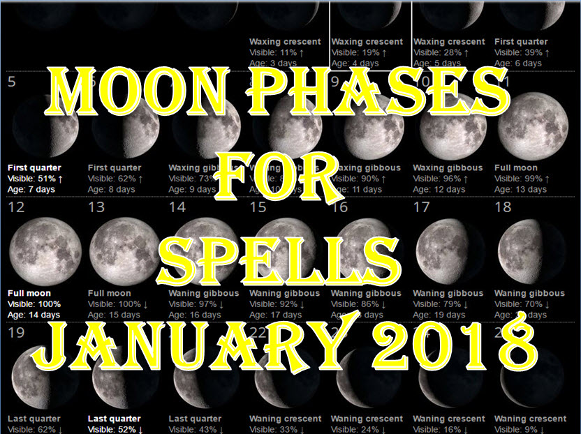 money spells, moon magic, best money spells, full moon magic, full moon spells, full moon rituals, how to do money spells, easy money spells, how to use the moon in spells, how to use the moon in rituals, moon phases january 2018, full moon january 2018, waxing moon january 2018, wanning moon january 2018, new moon january 2018, waning moon january 2018,