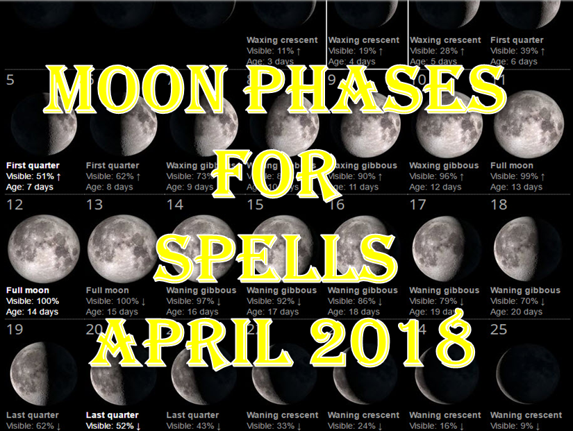 Time To Do Spells Rituals Magic With Moon Phases April 2018 Full Waxing Waning New Moons