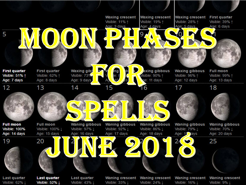 Time To Do Spells Rituals Magic With Moon Phases June 2018 Full Waxing Waning New Moons