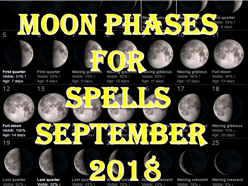 Time To Do Spells Rituals Magic With Moon Phases September 2018 Full Waxing Waning New Moons