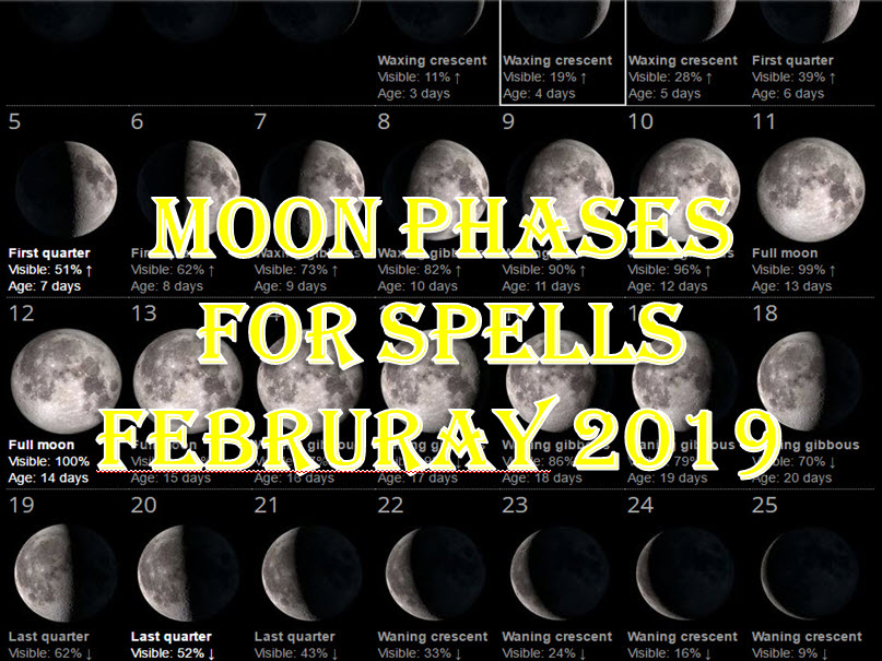 Time To Do Spells Rituals Magic With Moon Phases February 2019 Full Waxing Waning New Moons