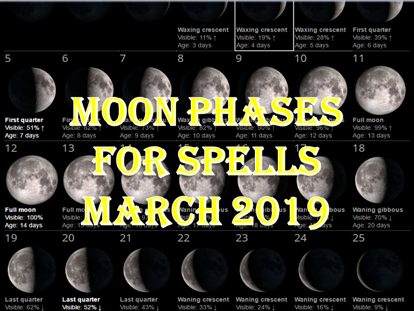 Time To Do Spells Rituals Magic With Moon Phases March 2019 Full Waxing Waning New Moons