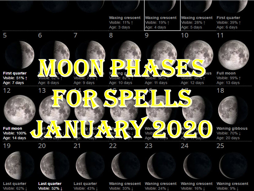 JANUARY 2020 MOON PHASES FOR SPELLS AND RITUALS FOR BEST RESULTS (Patreon)