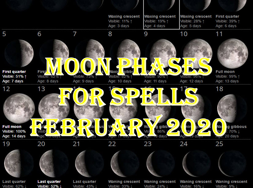 FEBRUARY MOON PHASES FOR LOA, SPELLS AND RITUALS
