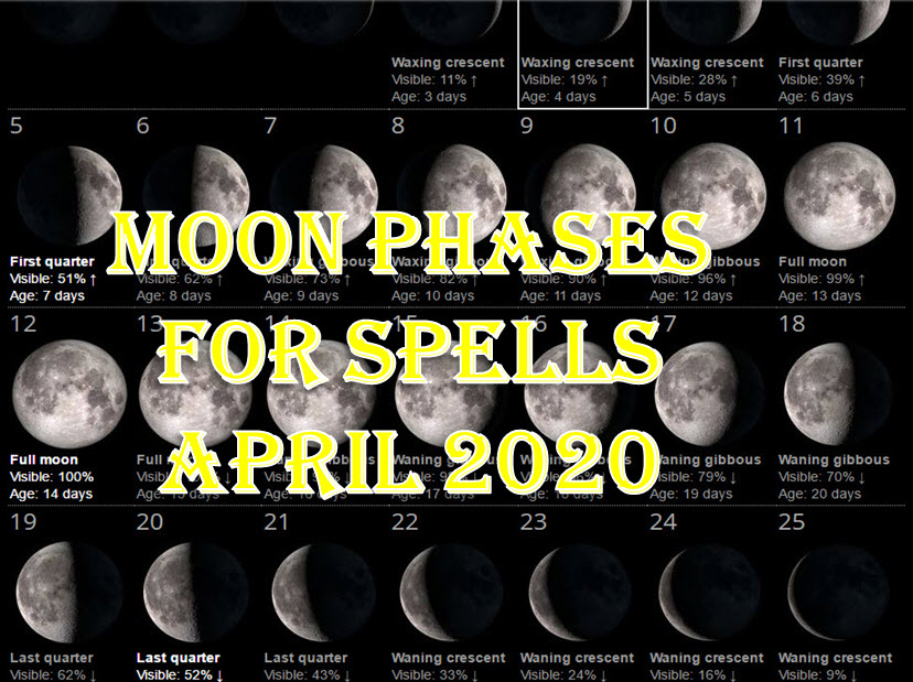 APRIL MOON PHASE 2020