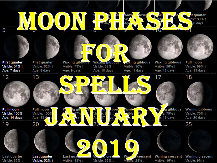 Time To Do Spells Rituals Magic With Moon Phases January 2019 Full Waxing Waning New Moons