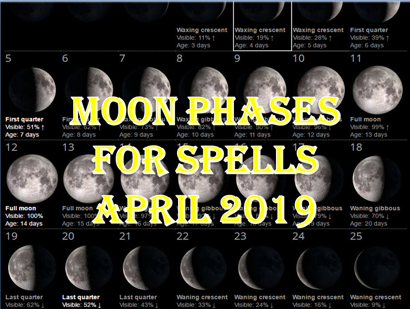 Time To Do Spells Rituals Magic With Moon Phases April 2019 Full Waxing Waning New Moons