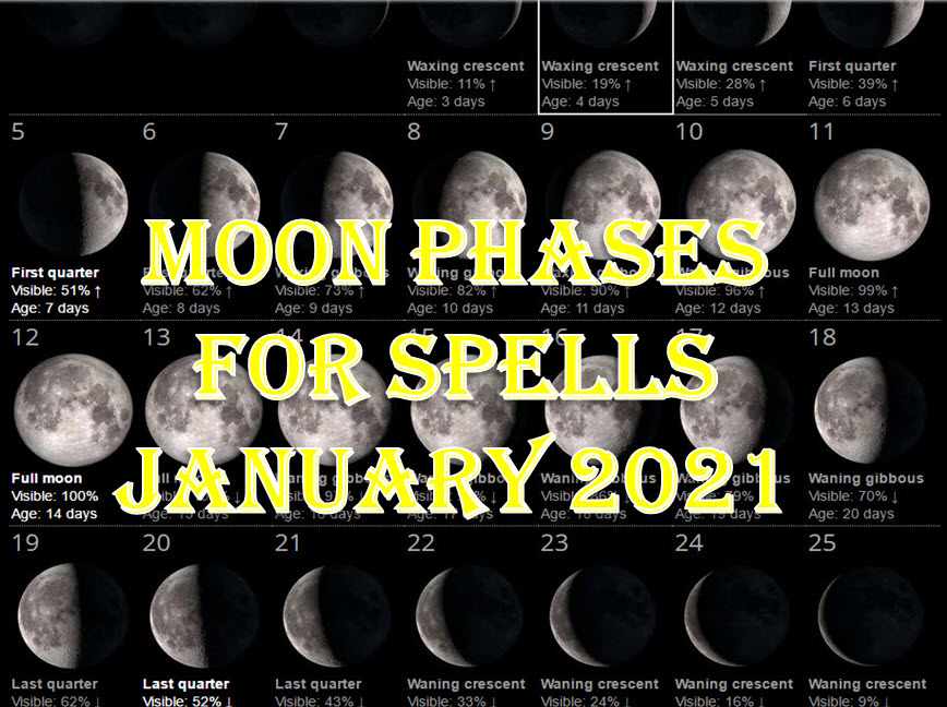 JANUARY 2021 MOON PHASES FOR LOA, SPELLS AND RITUALS